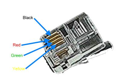 Correct Color Coding of RJ-11 Cable